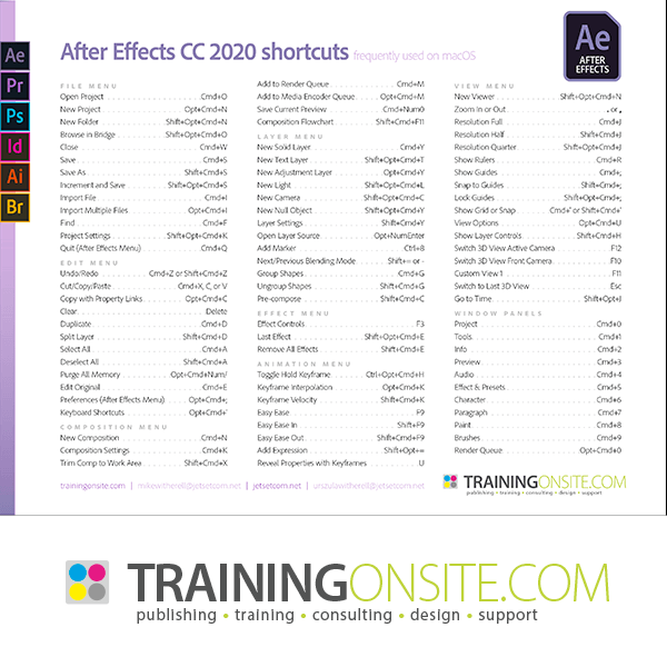 After Effects CC 2020 keyboard shortcuts