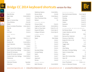 Bridge CC 2014 frequently-used keyboard shortcuts handout