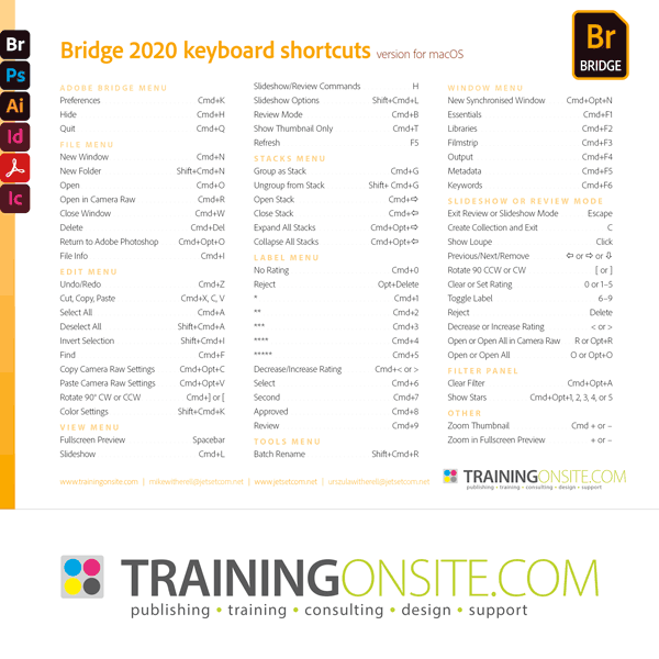 Adobe Bridge 2020 keyboard shortcuts
