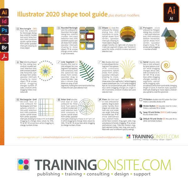 Illustrator 2020 shape tools
