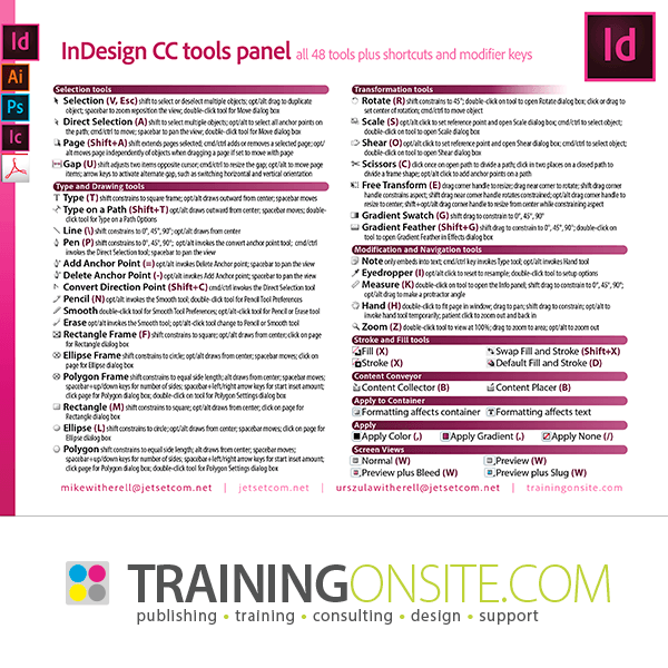 InDesign CC tools, shortcuts and modifiers