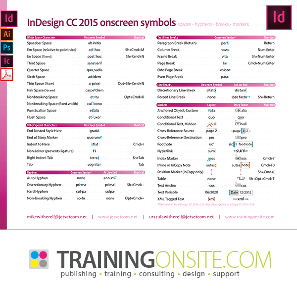 InDesign CC 2015 onscreen characters and symbols