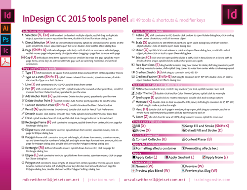 InDesign CC 2015 tools, shortcuts, and modifier keys