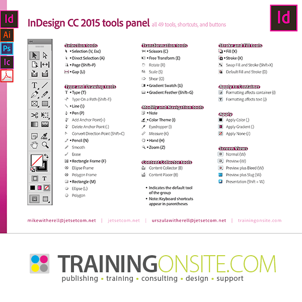 InDesign CC 2015 tools panel