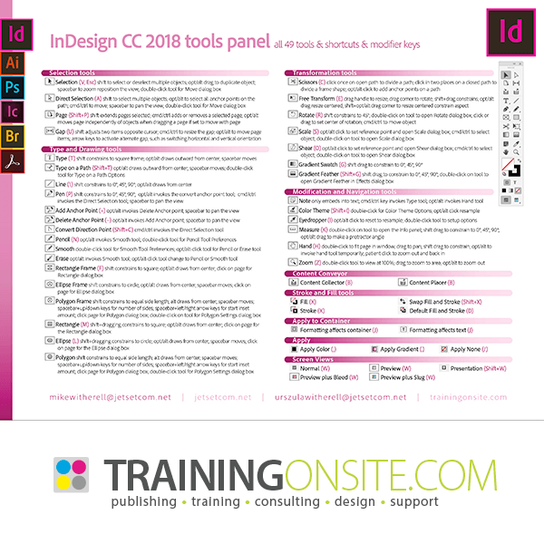 InDesign CC 2018 tools and modifiers