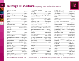 InDesign CC keyboard shortcuts