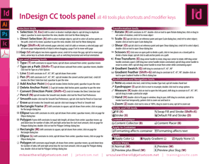 InDesign CC tools modifiers