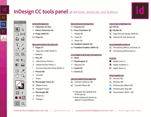 InDesign CC tools panel
