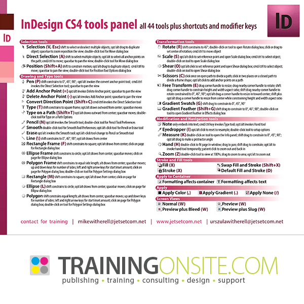 InDesign CS4 tools, shortcuts and modifiers
