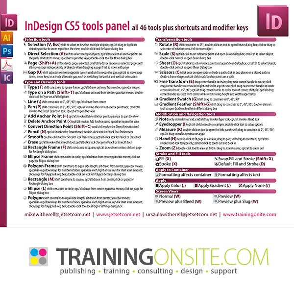 InDesign CS5 tools and shortcuts and modifier keys