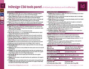 InDesign CS6 tools and modifier keys