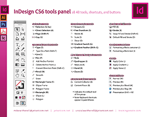 InDesign CS6 tools panel illustrated
