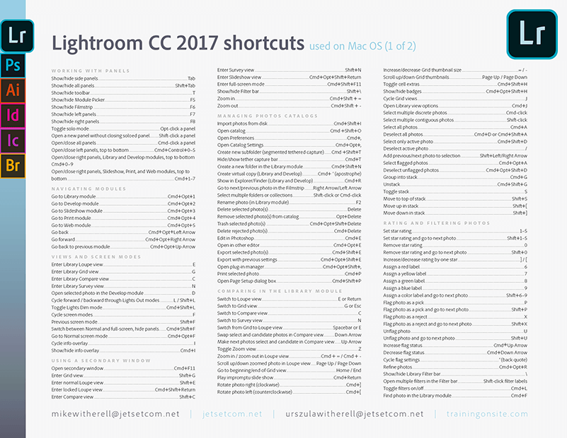 Lightroom CC 2017 keyboard shortcuts