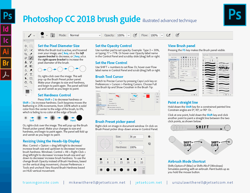 Photoshop CC 2018 brush guide