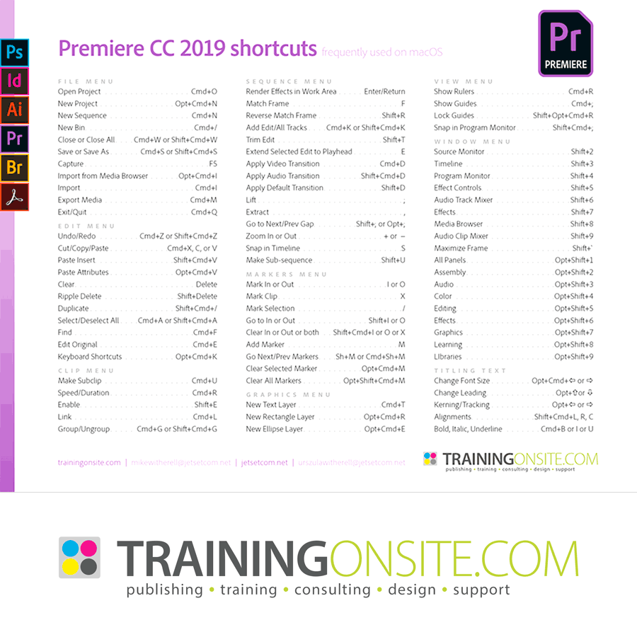 Premiere CC 2019 keyboard shortcuts